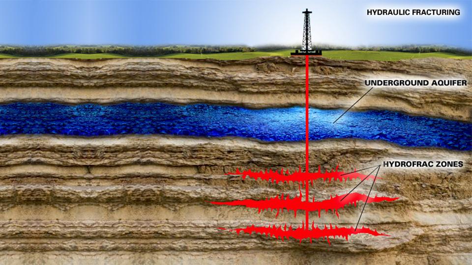 tokamak-shale-gas-drilling-diagram